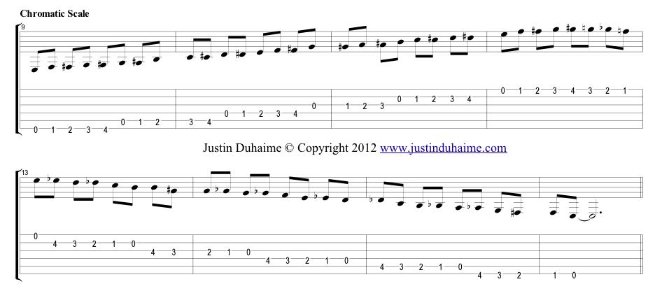 practicing chromatic guitar scales pdf