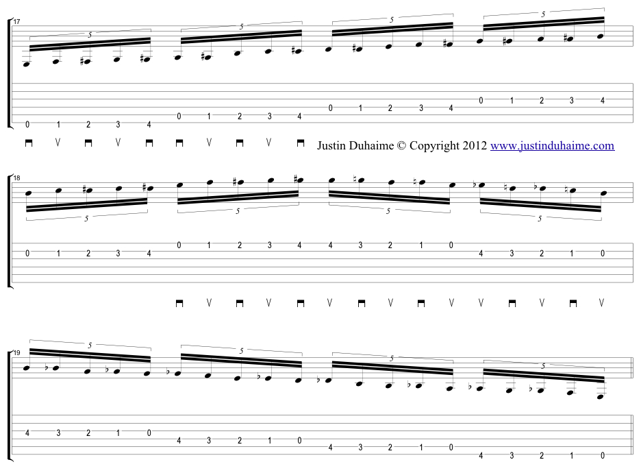 The Chromatic Scale – Justin Duhaime Guitar Music